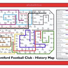 A3 Poster – Player tube map